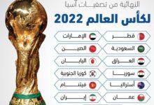 صورة تعرف على المنتخبات المتأهلة للمرحلة النهائية من تصفيات آسيا لكأس العالم 2022