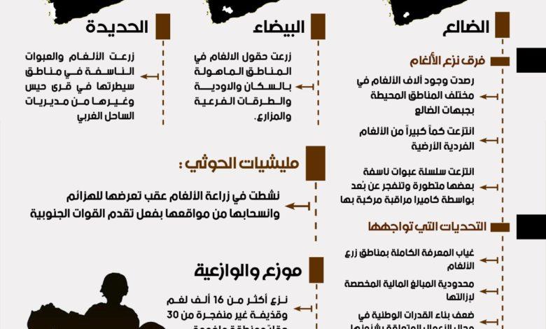 صورة سجل الحوثي الأسود في حروب صعدة