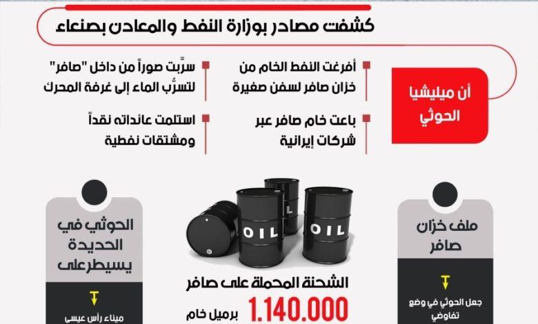 صورة الحوثي أفرغ خام صافر.. وشركات إيرانية تولّت مهمة بيعه