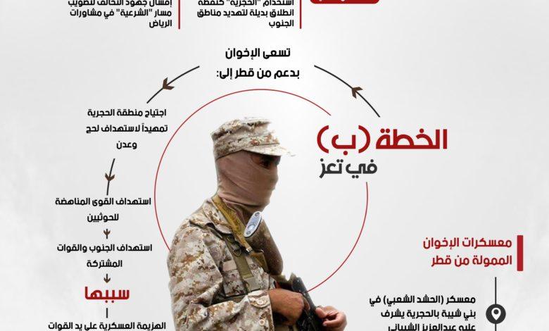 صورة اجتياح الحجرية.. خطة الإخوان البديلة لضرب عدن