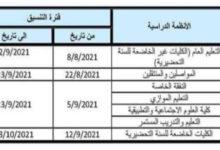 صورة جامعة عدن تعلن عن فتح التسجيل لخريجي الثانوية العامة للعام الجامعي الجديد 2021-2022